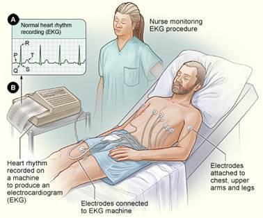 Servicii_electrocardiografie_interior