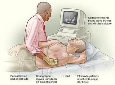 servicii_ecocardiografie_interior